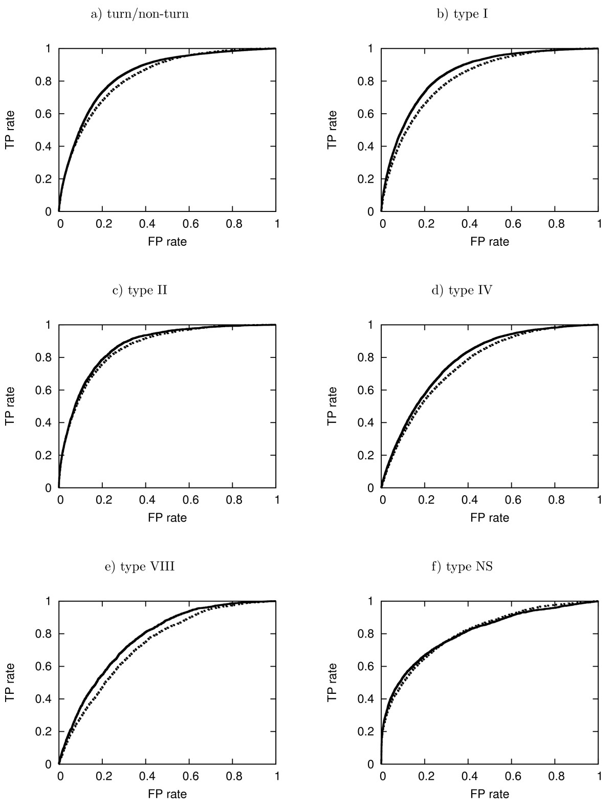 http://static-content.springer.com/image/art%3A10.1186%2F1471-2105-11-407/MediaObjects/12859_2010_Article_3864_Fig2_HTML.jpg