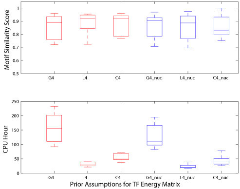 http://static-content.springer.com/image/art%3A10.1186%2F1471-2105-11-412/MediaObjects/12859_2009_Article_3869_Fig2_HTML.jpg