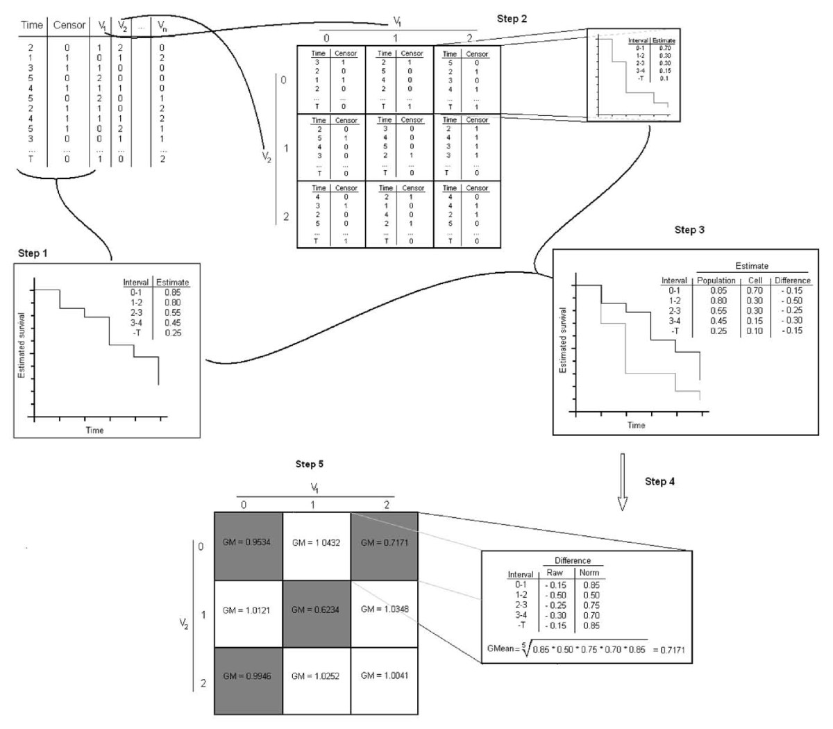 http://static-content.springer.com/image/art%3A10.1186%2F1471-2105-11-416/MediaObjects/12859_2010_Article_3873_Fig1_HTML.jpg