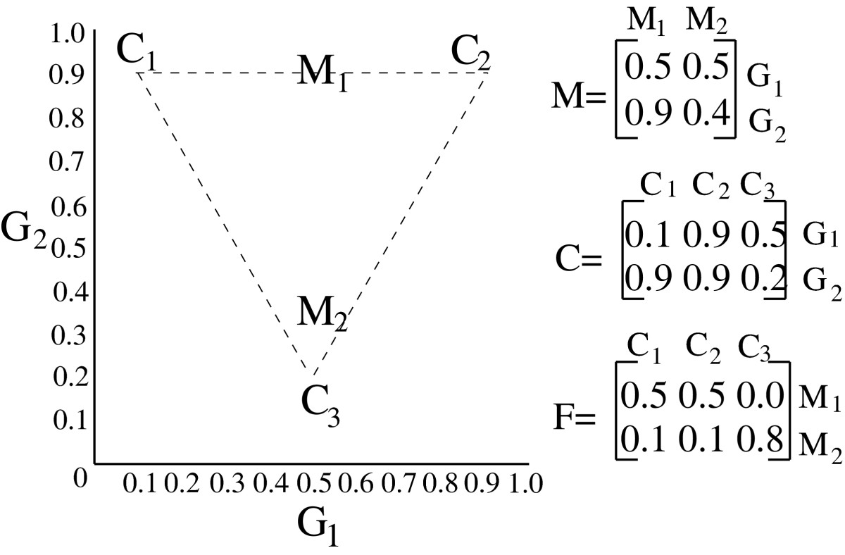 http://static-content.springer.com/image/art%3A10.1186%2F1471-2105-11-42/MediaObjects/12859_2009_Article_3499_Fig1_HTML.jpg