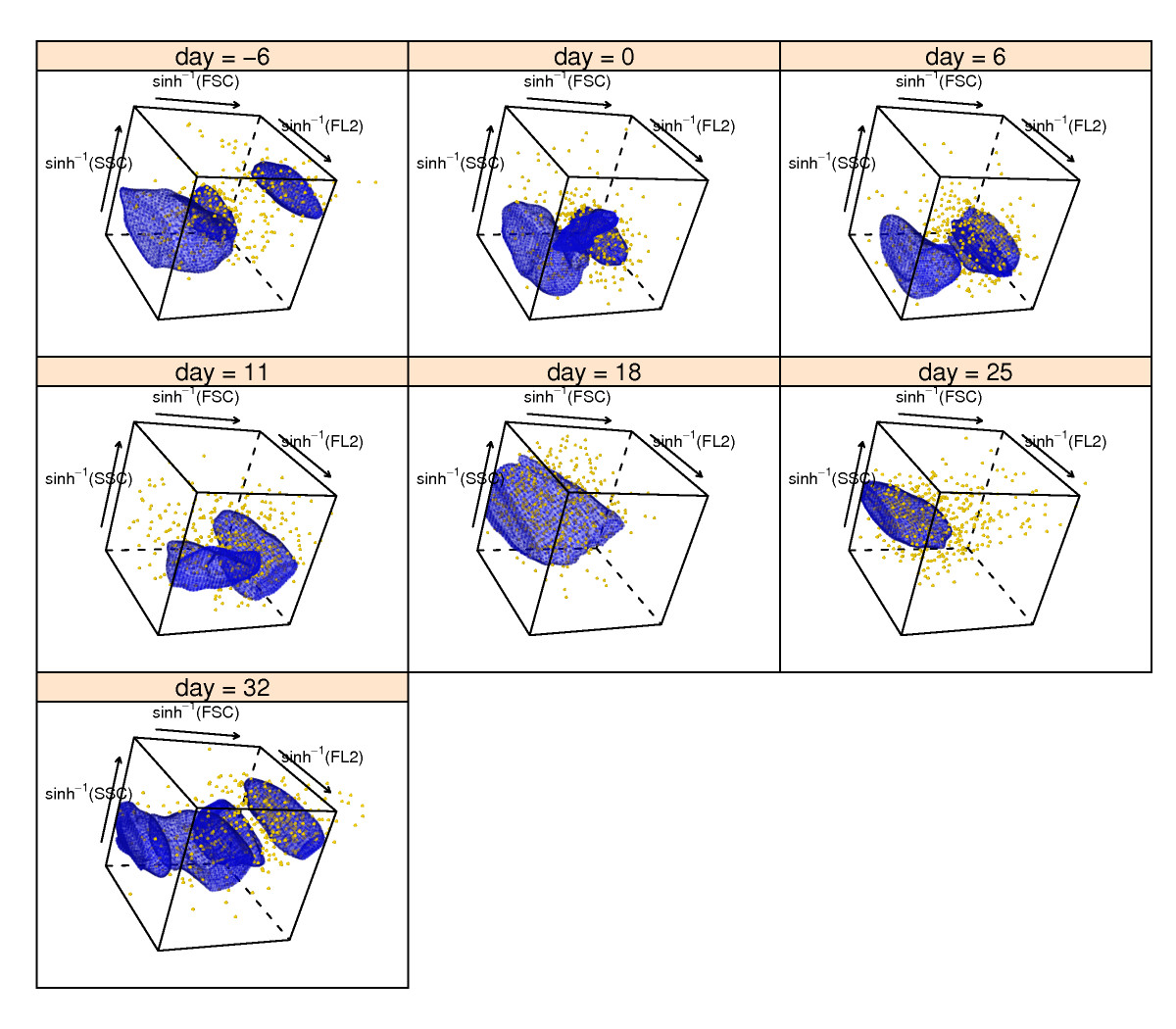 http://static-content.springer.com/image/art%3A10.1186%2F1471-2105-11-44/MediaObjects/12859_2009_Article_3501_Fig8_HTML.jpg