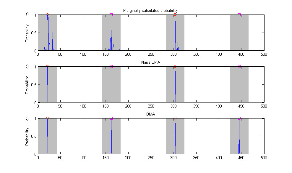 http://static-content.springer.com/image/art%3A10.1186%2F1471-2105-11-443/MediaObjects/12859_2009_Article_3900_Fig10_HTML.jpg