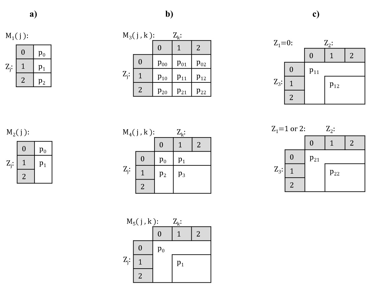 http://static-content.springer.com/image/art%3A10.1186%2F1471-2105-11-443/MediaObjects/12859_2009_Article_3900_Fig1_HTML.jpg