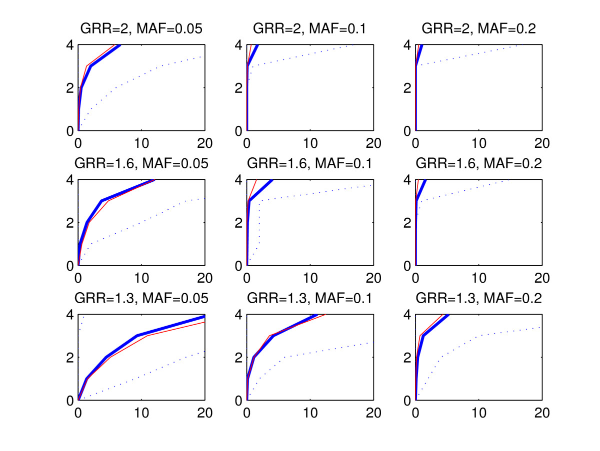 http://static-content.springer.com/image/art%3A10.1186%2F1471-2105-11-443/MediaObjects/12859_2009_Article_3900_Fig2_HTML.jpg