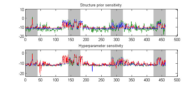 http://static-content.springer.com/image/art%3A10.1186%2F1471-2105-11-443/MediaObjects/12859_2009_Article_3900_Fig8_HTML.jpg