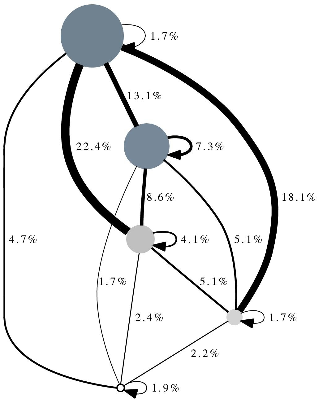 http://static-content.springer.com/image/art%3A10.1186%2F1471-2105-11-46/MediaObjects/12859_2008_Article_3503_Fig2_HTML.jpg