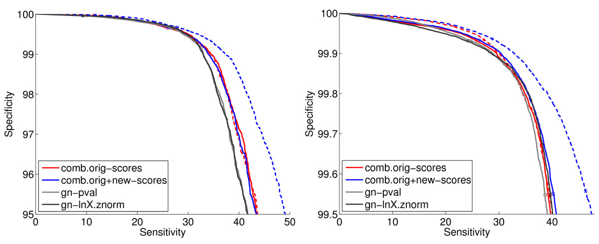 http://static-content.springer.com/image/art%3A10.1186%2F1471-2105-11-493/MediaObjects/12859_2010_Article_4076_Fig12_HTML.jpg