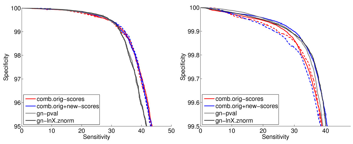 http://static-content.springer.com/image/art%3A10.1186%2F1471-2105-11-493/MediaObjects/12859_2010_Article_4076_Fig13_HTML.jpg