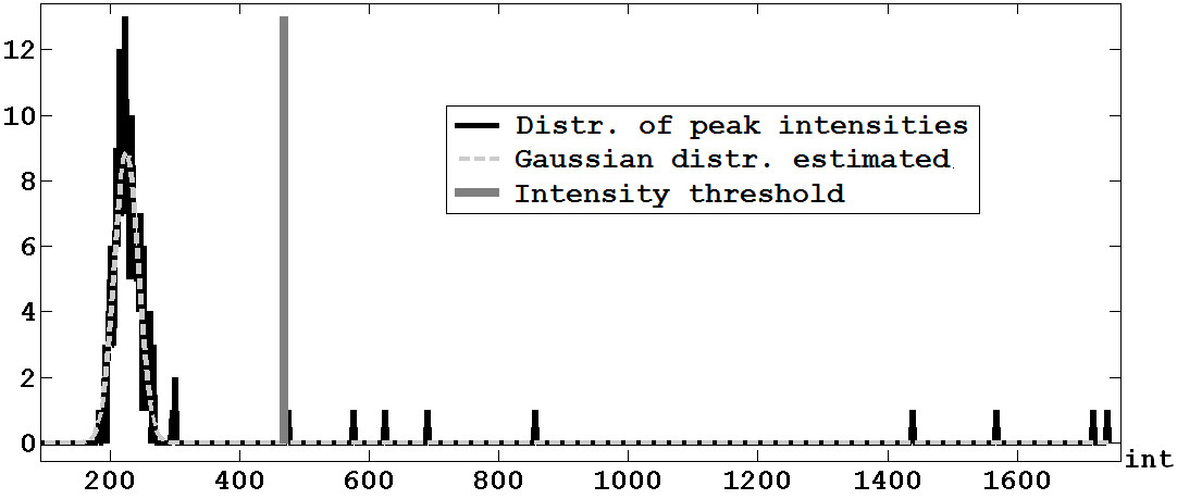 http://static-content.springer.com/image/art%3A10.1186%2F1471-2105-11-518/MediaObjects/12859_2010_Article_4101_Fig2_HTML.jpg