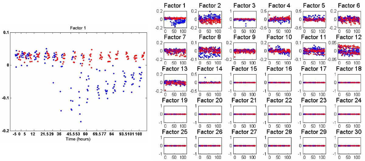 http://static-content.springer.com/image/art%3A10.1186%2F1471-2105-11-552/MediaObjects/12859_2009_Article_4135_Fig3_HTML.jpg