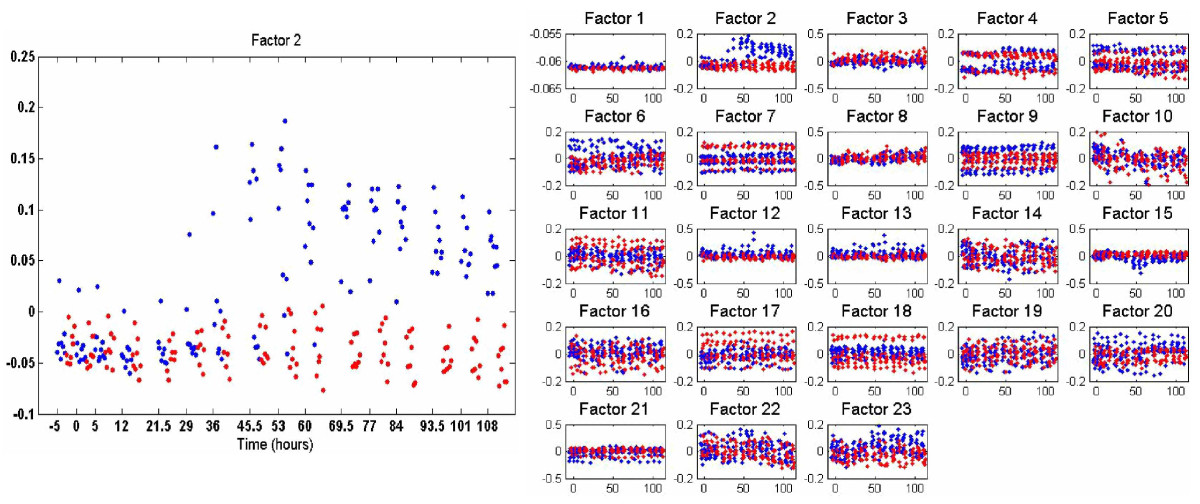 http://static-content.springer.com/image/art%3A10.1186%2F1471-2105-11-552/MediaObjects/12859_2009_Article_4135_Fig5_HTML.jpg