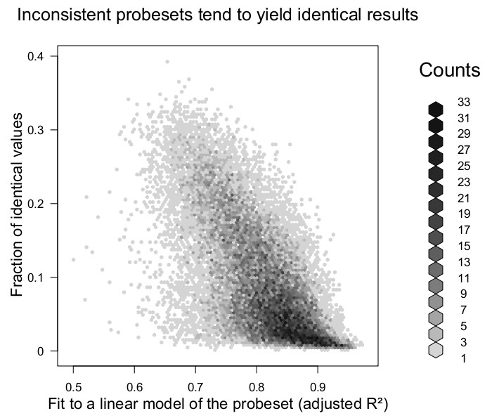 http://static-content.springer.com/image/art%3A10.1186%2F1471-2105-11-553/MediaObjects/12859_2010_Article_4136_Fig3_HTML.jpg