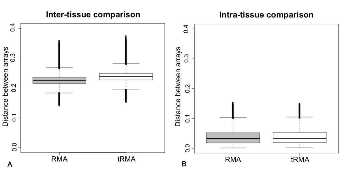 http://static-content.springer.com/image/art%3A10.1186%2F1471-2105-11-553/MediaObjects/12859_2010_Article_4136_Fig5_HTML.jpg
