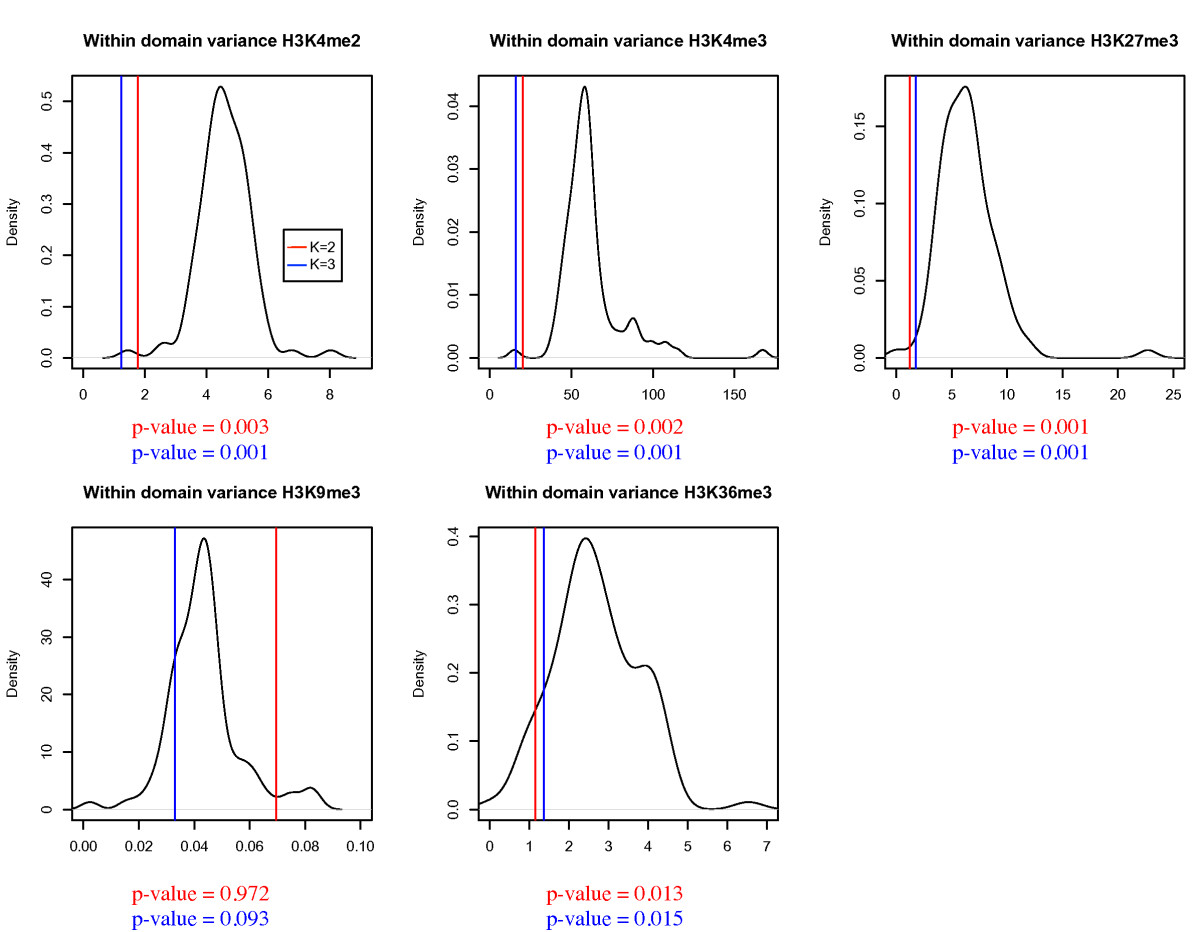 http://static-content.springer.com/image/art%3A10.1186%2F1471-2105-11-557/MediaObjects/12859_2010_Article_4140_Fig4_HTML.jpg