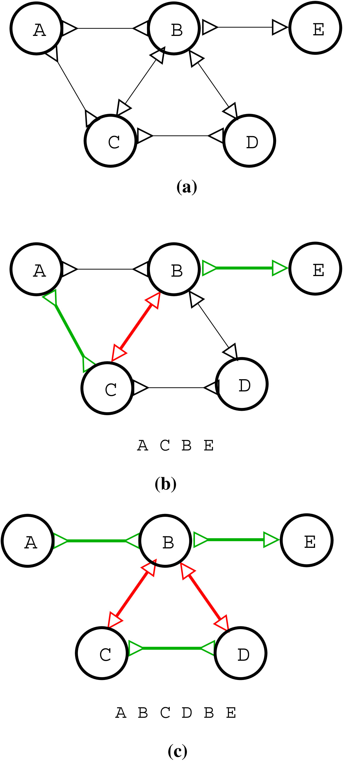 http://static-content.springer.com/image/art%3A10.1186%2F1471-2105-11-560/MediaObjects/12859_2010_Article_4143_Fig1_HTML.jpg