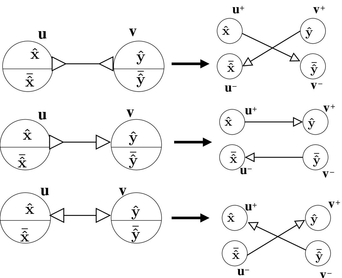http://static-content.springer.com/image/art%3A10.1186%2F1471-2105-11-560/MediaObjects/12859_2010_Article_4143_Fig5_HTML.jpg