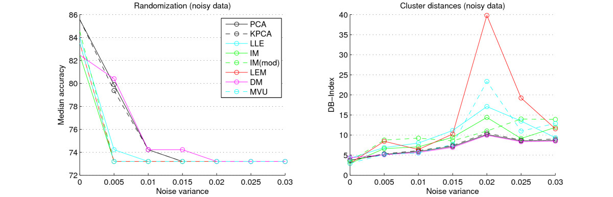 http://static-content.springer.com/image/art%3A10.1186%2F1471-2105-11-567/MediaObjects/12859_2010_Article_4150_Fig5_HTML.jpg