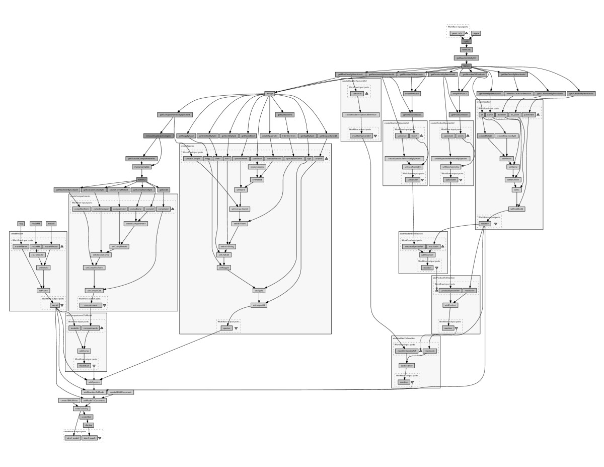 http://static-content.springer.com/image/art%3A10.1186%2F1471-2105-11-582/MediaObjects/12859_2010_Article_4165_Fig3_HTML.jpg