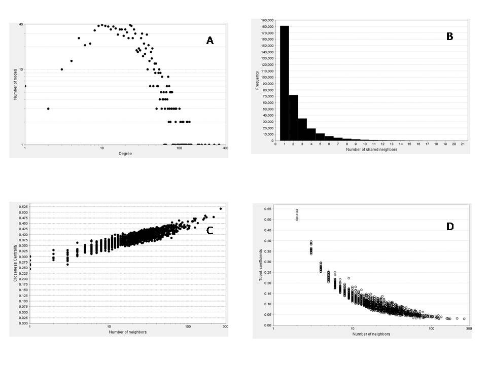 http://static-content.springer.com/image/art%3A10.1186%2F1471-2105-11-68/MediaObjects/12859_2009_Article_3525_Fig15_HTML.jpg