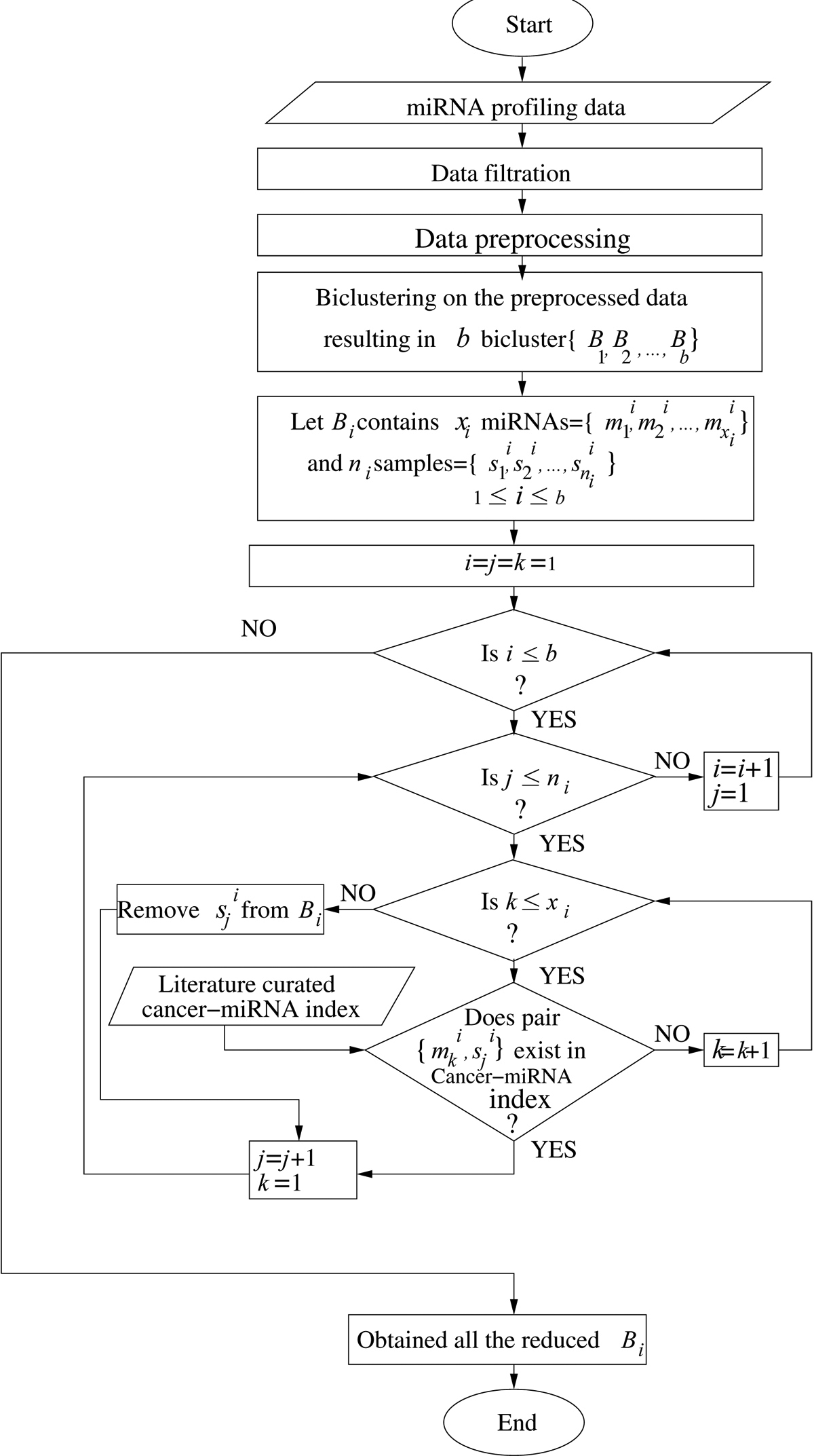 http://static-content.springer.com/image/art%3A10.1186%2F1471-2105-11-S1-S22/MediaObjects/12859_2010_Article_3972_Fig1_HTML.jpg
