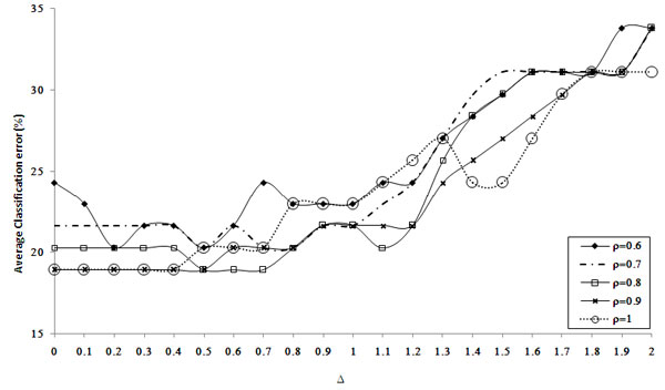 http://static-content.springer.com/image/art%3A10.1186%2F1471-2105-11-S1-S22/MediaObjects/12859_2010_Article_3972_Fig2_HTML.jpg