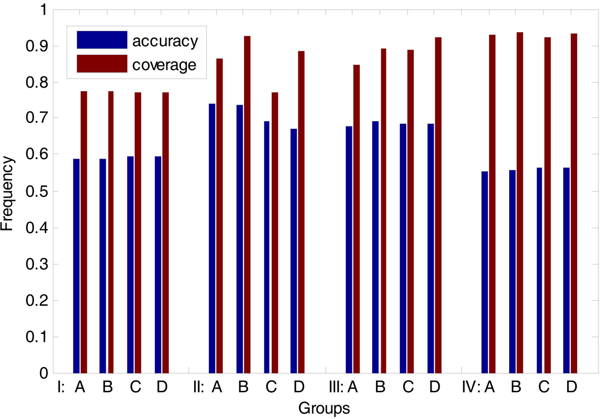 http://static-content.springer.com/image/art%3A10.1186%2F1471-2105-11-S11-S15/MediaObjects/12859_2010_Article_4303_Fig11_HTML.jpg
