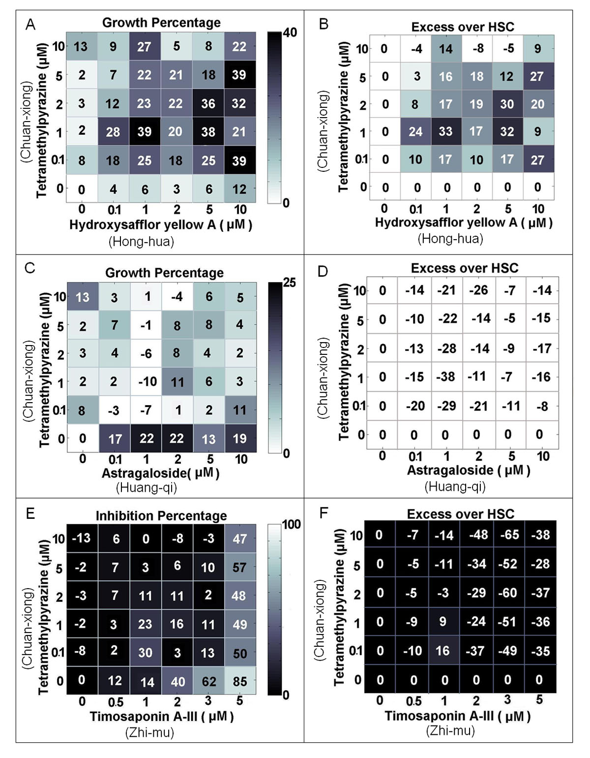 http://static-content.springer.com/image/art%3A10.1186%2F1471-2105-11-S11-S6/MediaObjects/12859_2010_Article_4294_Fig3_HTML.jpg
