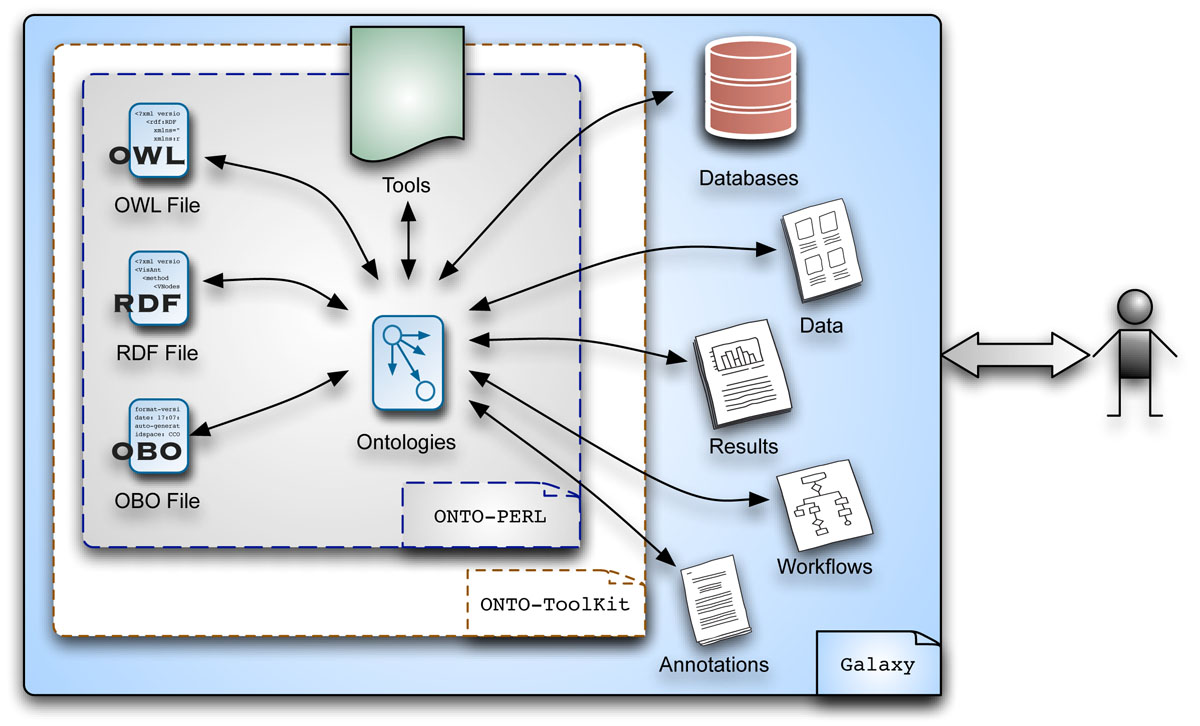 http://static-content.springer.com/image/art%3A10.1186%2F1471-2105-11-S12-S8/MediaObjects/12859_2010_Article_4312_Fig1_HTML.jpg
