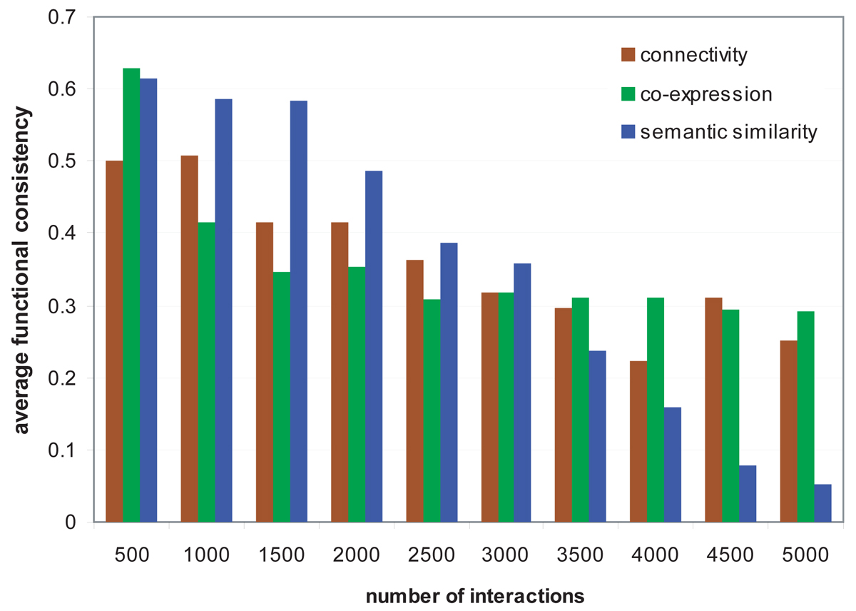 http://static-content.springer.com/image/art%3A10.1186%2F1471-2105-11-S3-S3/MediaObjects/12859_2010_Article_4027_Fig2_HTML.jpg