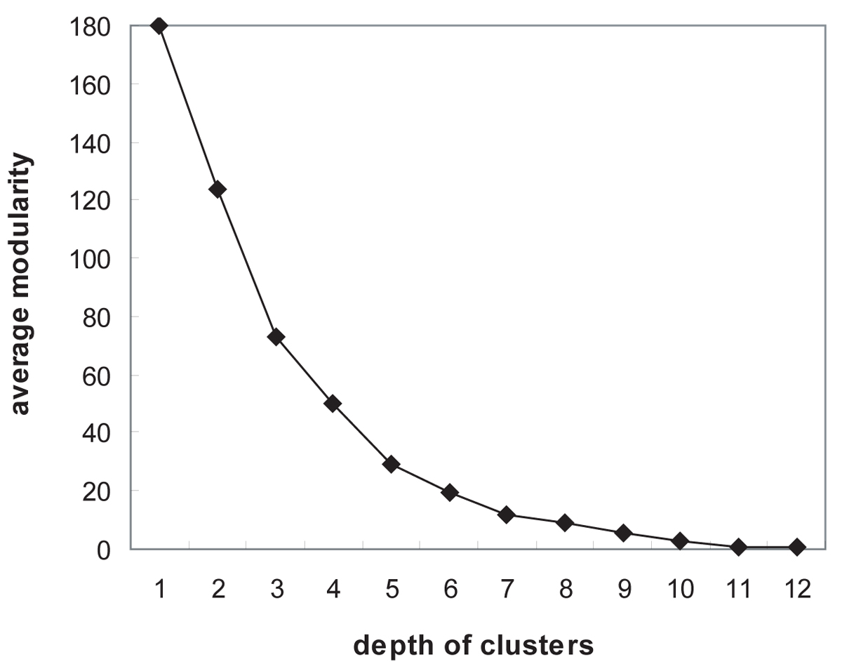 http://static-content.springer.com/image/art%3A10.1186%2F1471-2105-11-S3-S3/MediaObjects/12859_2010_Article_4027_Fig8_HTML.jpg