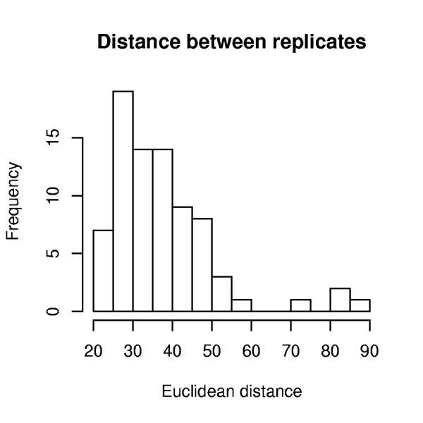 http://static-content.springer.com/image/art%3A10.1186%2F1471-2105-12-137/MediaObjects/12859_2010_4482_Fig2_HTML.jpg