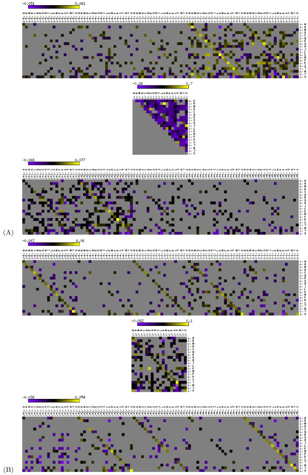 http://static-content.springer.com/image/art%3A10.1186%2F1471-2105-12-154/MediaObjects/12859_2010_4549_Fig7_HTML.jpg