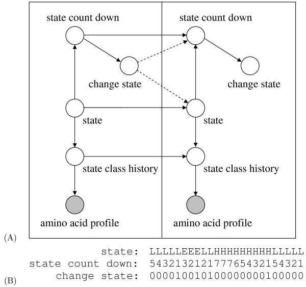 http://static-content.springer.com/image/art%3A10.1186%2F1471-2105-12-154/MediaObjects/12859_2010_4549_Fig8_HTML.jpg