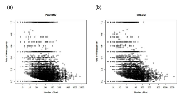 http://static-content.springer.com/image/art%3A10.1186%2F1471-2105-12-220/MediaObjects/12859_2010_4672_Fig8_HTML.jpg