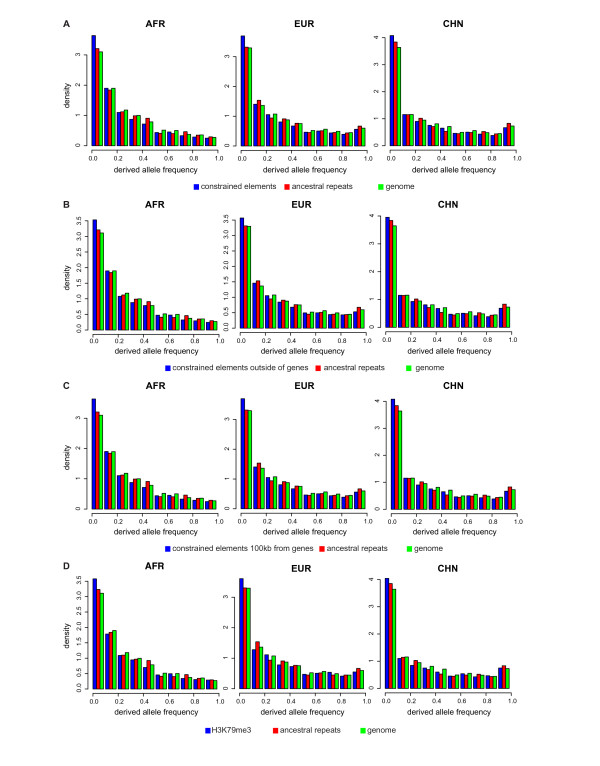 http://static-content.springer.com/image/art%3A10.1186%2F1471-2105-12-26/MediaObjects/12859_2010_4343_Fig2_HTML.jpg