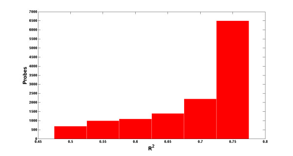 http://static-content.springer.com/image/art%3A10.1186%2F1471-2105-12-314/MediaObjects/12859_2011_4727_Fig5_HTML.jpg
