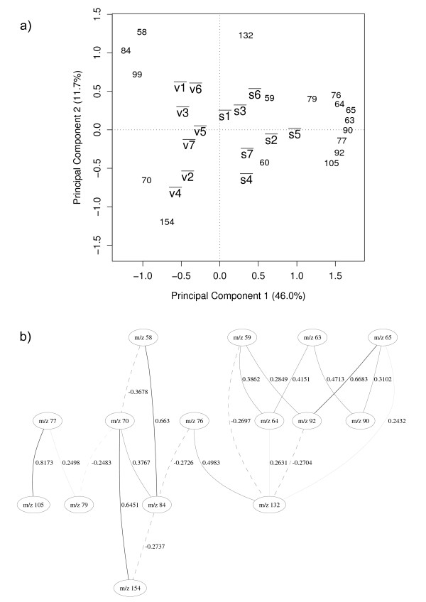 http://static-content.springer.com/image/art%3A10.1186%2F1471-2105-12-33/MediaObjects/12859_2010_4416_Fig2_HTML.jpg