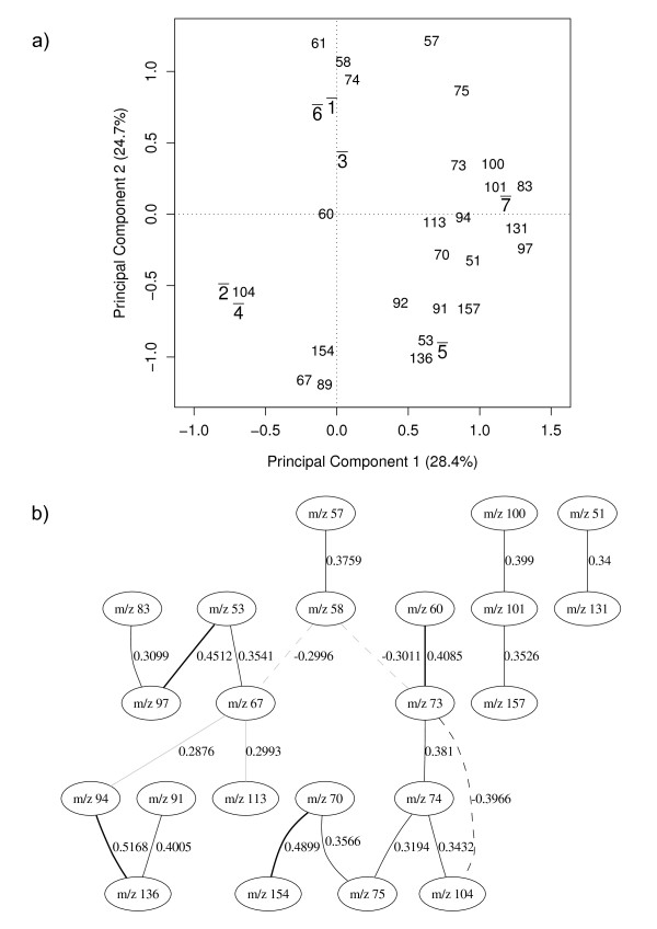 http://static-content.springer.com/image/art%3A10.1186%2F1471-2105-12-33/MediaObjects/12859_2010_4416_Fig5_HTML.jpg