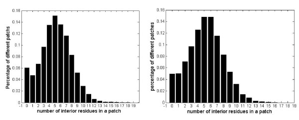 http://static-content.springer.com/image/art%3A10.1186%2F1471-2105-12-341/MediaObjects/12859_2011_4766_Fig3_HTML.jpg