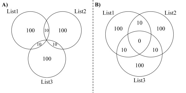 http://static-content.springer.com/image/art%3A10.1186%2F1471-2105-12-35/MediaObjects/12859_2010_5075_Fig3_HTML.jpg