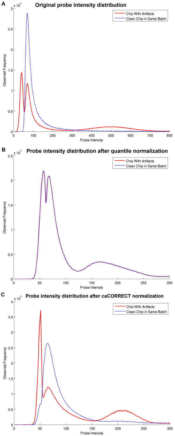 http://static-content.springer.com/image/art%3A10.1186%2F1471-2105-12-383/MediaObjects/12859_2011_4866_Fig3_HTML.jpg