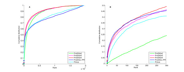http://static-content.springer.com/image/art%3A10.1186%2F1471-2105-12-389/MediaObjects/12859_2011_4875_Fig2_HTML.jpg