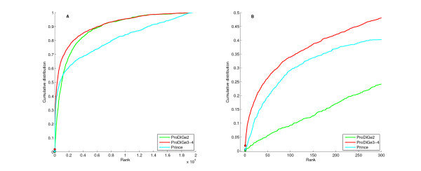 http://static-content.springer.com/image/art%3A10.1186%2F1471-2105-12-389/MediaObjects/12859_2011_4875_Fig6_HTML.jpg