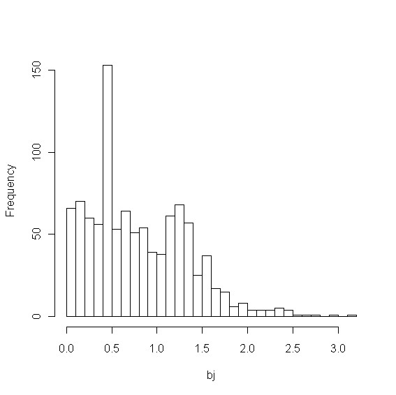 http://static-content.springer.com/image/art%3A10.1186%2F1471-2105-12-392/MediaObjects/12859_2011_4870_Fig7_HTML.jpg