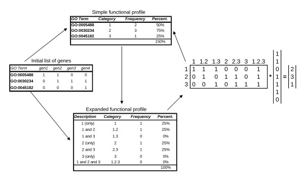 http://static-content.springer.com/image/art%3A10.1186%2F1471-2105-12-401/MediaObjects/12859_2011_4944_Fig2_HTML.jpg