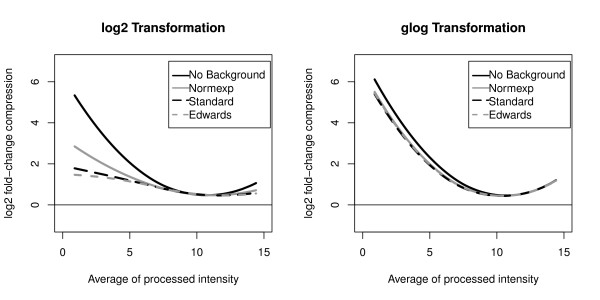 http://static-content.springer.com/image/art%3A10.1186%2F1471-2105-12-413/MediaObjects/12859_2011_4874_Fig2_HTML.jpg