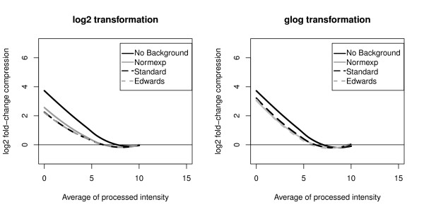 http://static-content.springer.com/image/art%3A10.1186%2F1471-2105-12-413/MediaObjects/12859_2011_4874_Fig3_HTML.jpg