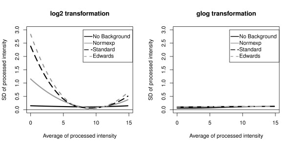 http://static-content.springer.com/image/art%3A10.1186%2F1471-2105-12-413/MediaObjects/12859_2011_4874_Fig4_HTML.jpg