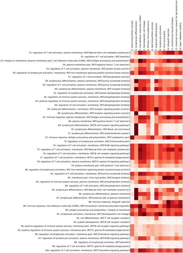 http://static-content.springer.com/image/art%3A10.1186%2F1471-2105-12-416/MediaObjects/12859_2011_4882_Fig3_HTML.jpg