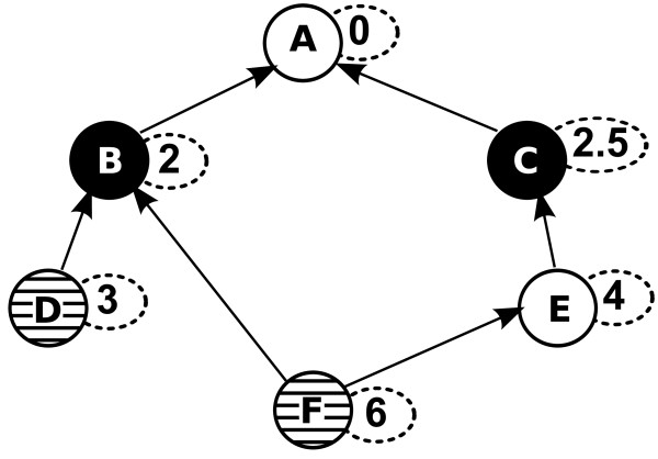 http://static-content.springer.com/image/art%3A10.1186%2F1471-2105-12-441/MediaObjects/12859_2011_4959_Fig1_HTML.jpg
